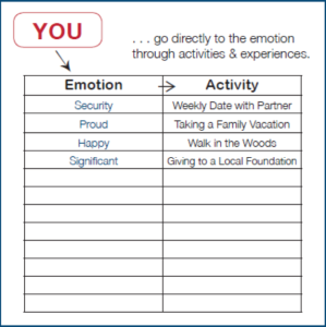 emotion_and_activity